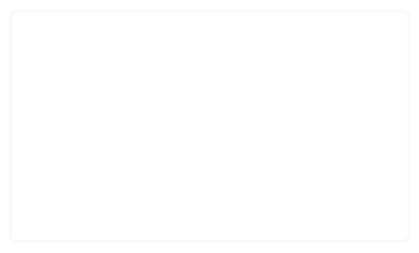 FBC Sulphur Springs