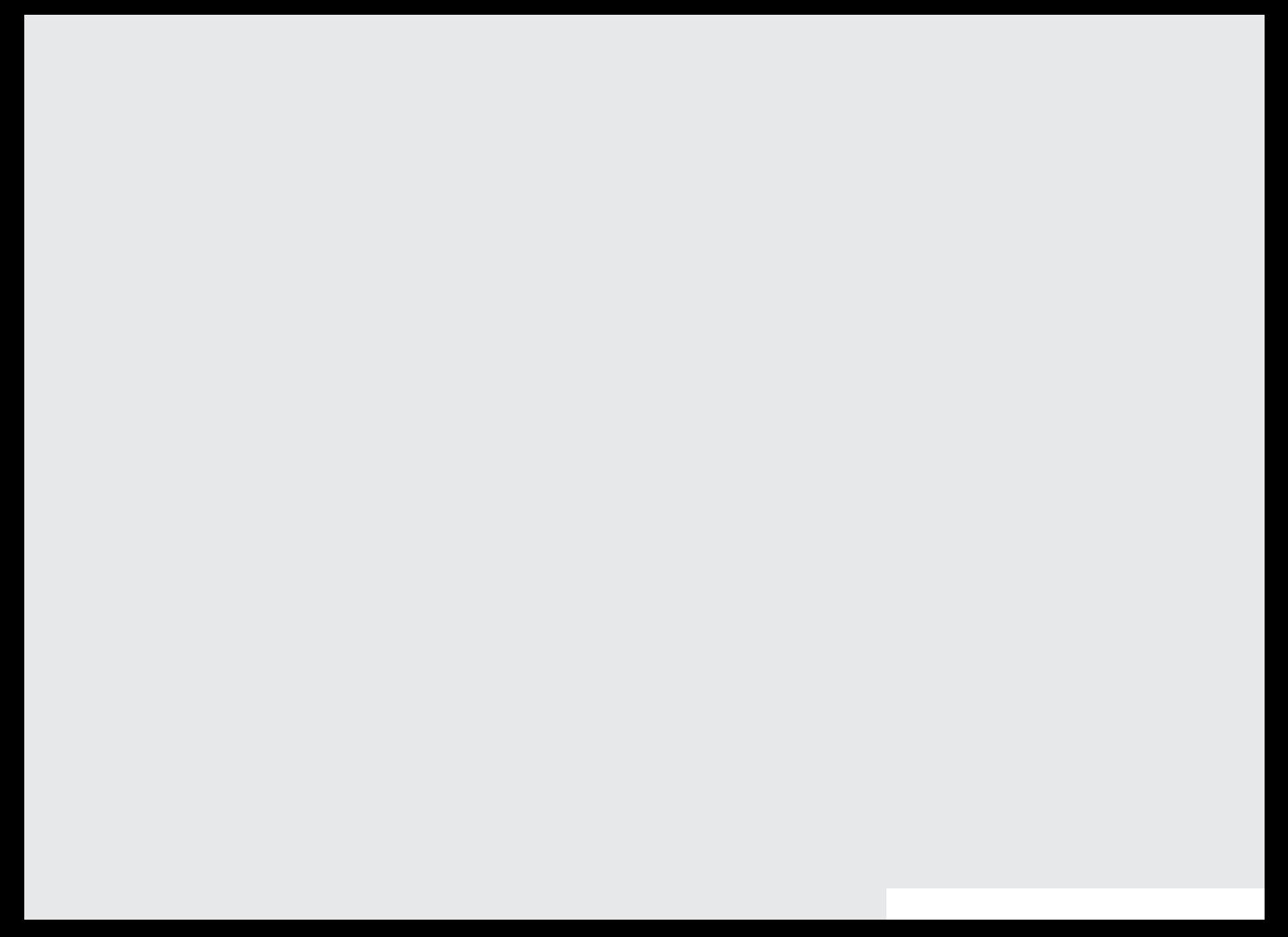 Rhiza Church